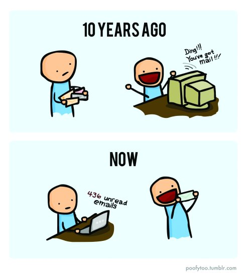 snail-mail-email-explained